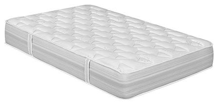 Colchones camas calchon ergonomico for Colchones rosen